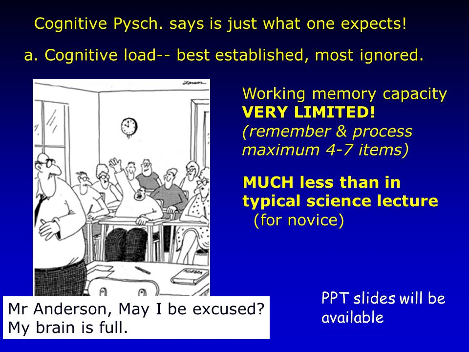 Cognitive Pysch. says is just what one expects!