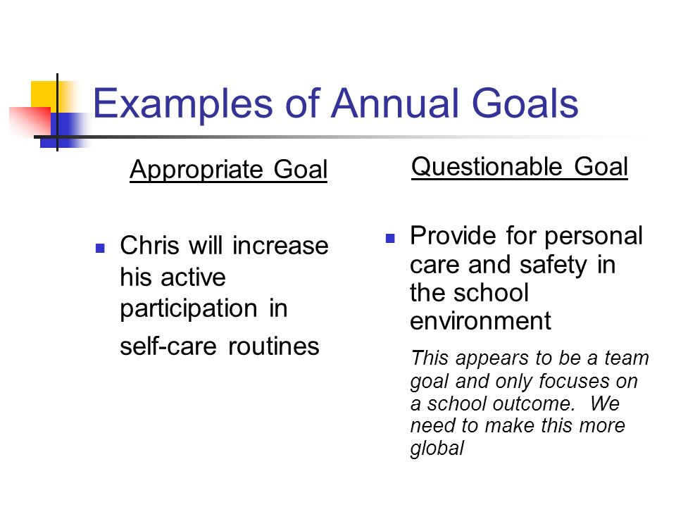 Examples of Annual Goals