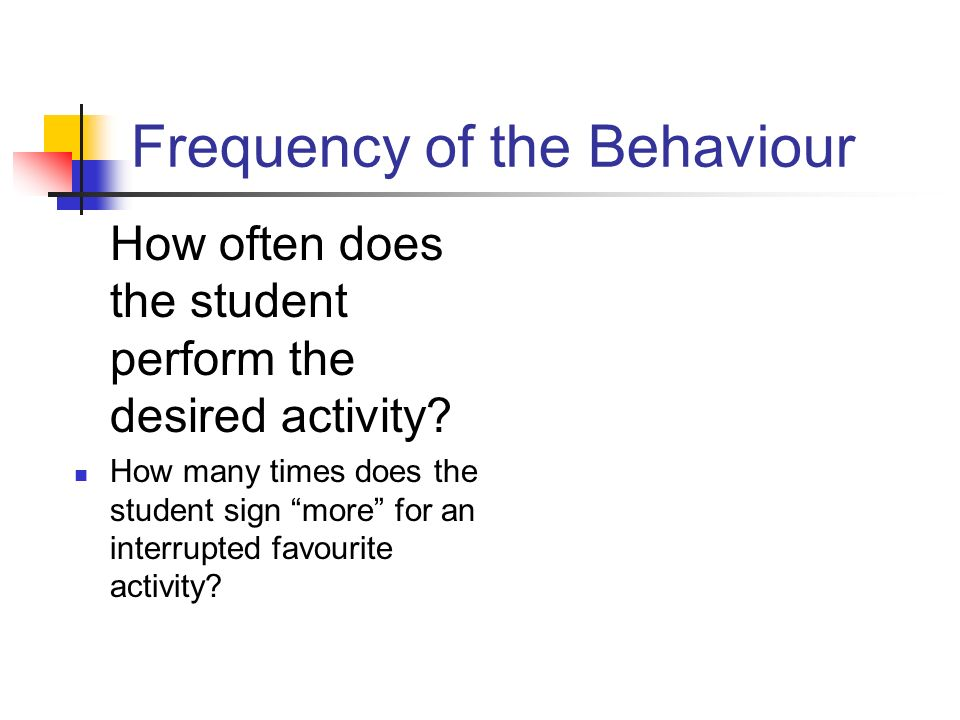 Frequency of the Behaviour