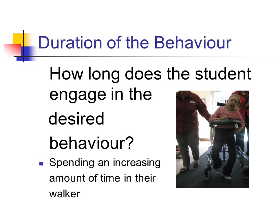 Duration of the Behaviour