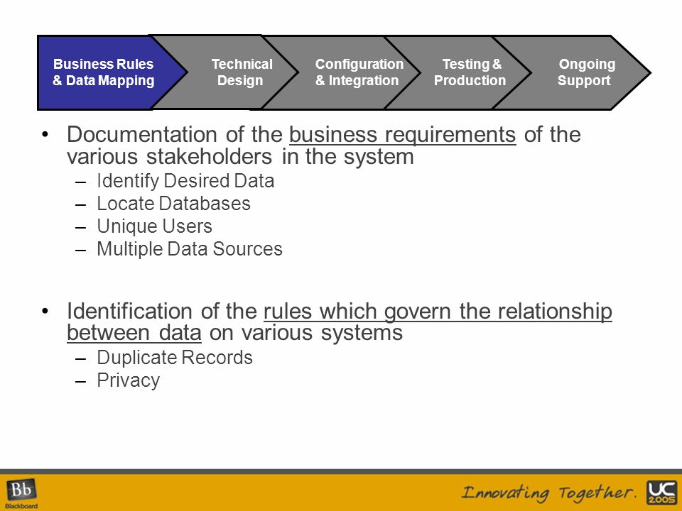 Advanced Data Integration Business Case For Success Ppt Video - Data mapping requirements