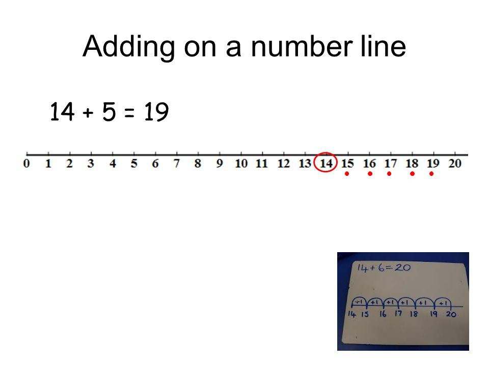 Adding on a number line = 19