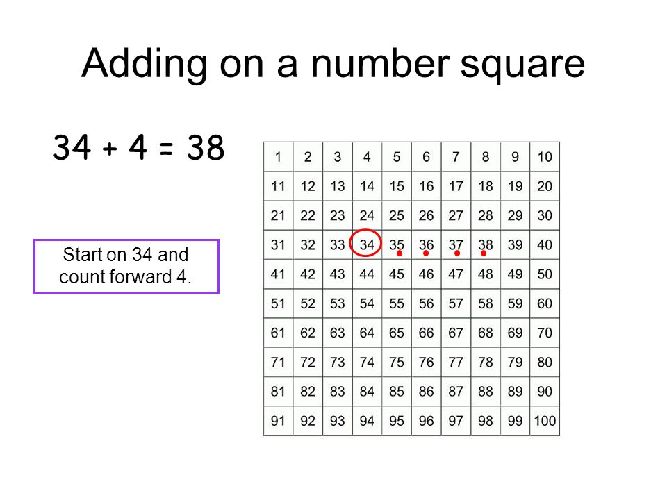 Adding on a number square