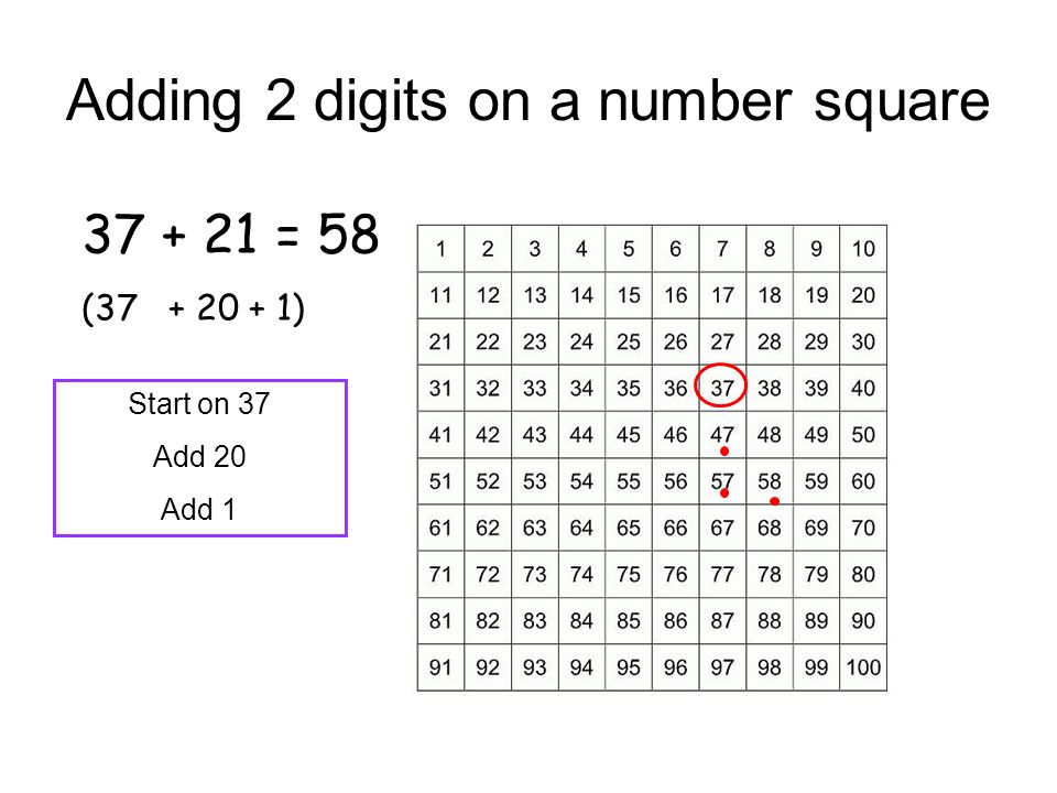 Adding 2 digits on a number square