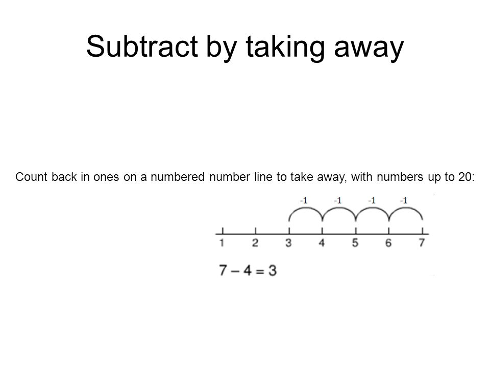 Subtract by taking away
