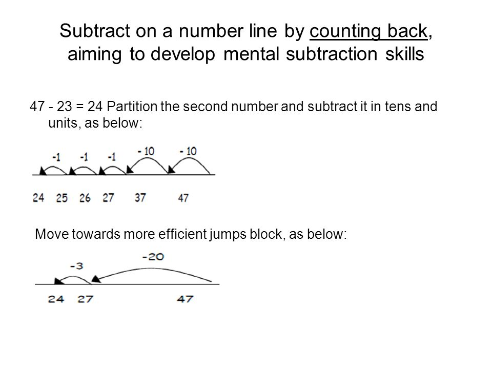 Subtract on a number line by counting back, aiming to develop mental subtraction skills