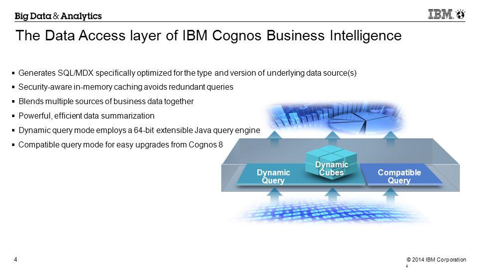 IBM Cognos Business Intelligence Performance - ppt video