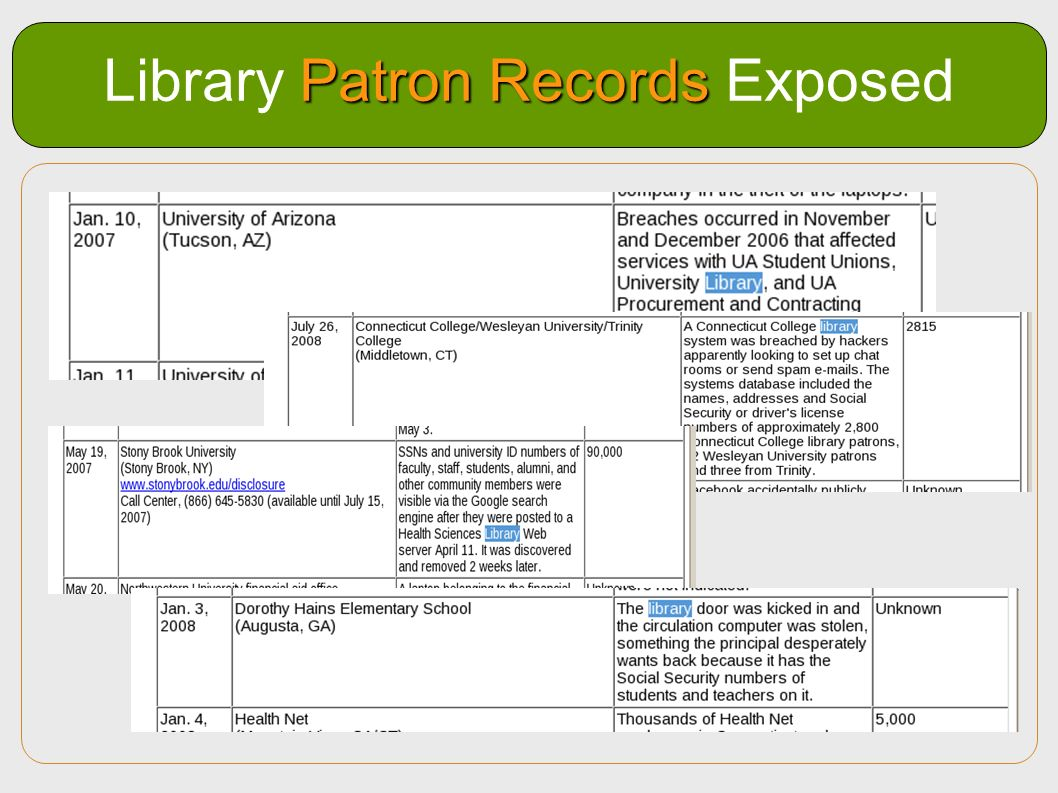 Library Patron Records Exposed