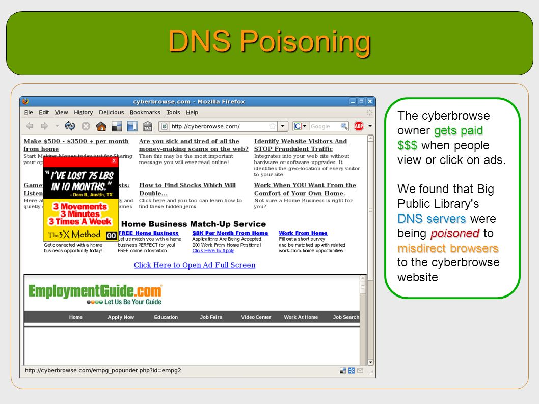 DNS Poisoning The cyberbrowse owner gets paid $$$ when people view or click on ads.