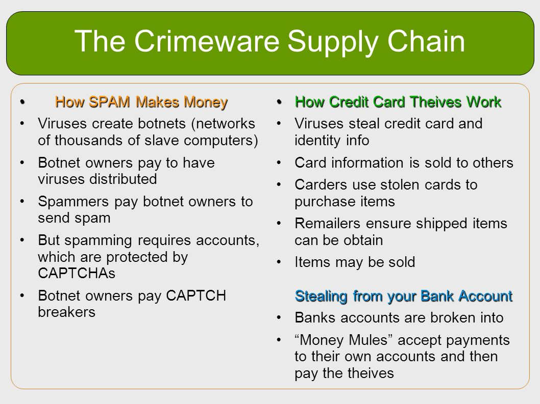 The Crimeware Supply Chain