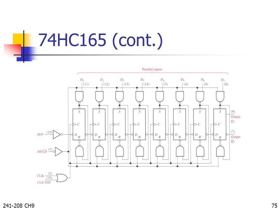 sequential circuits  flip-flops and counter by taweesak reungpeerakul