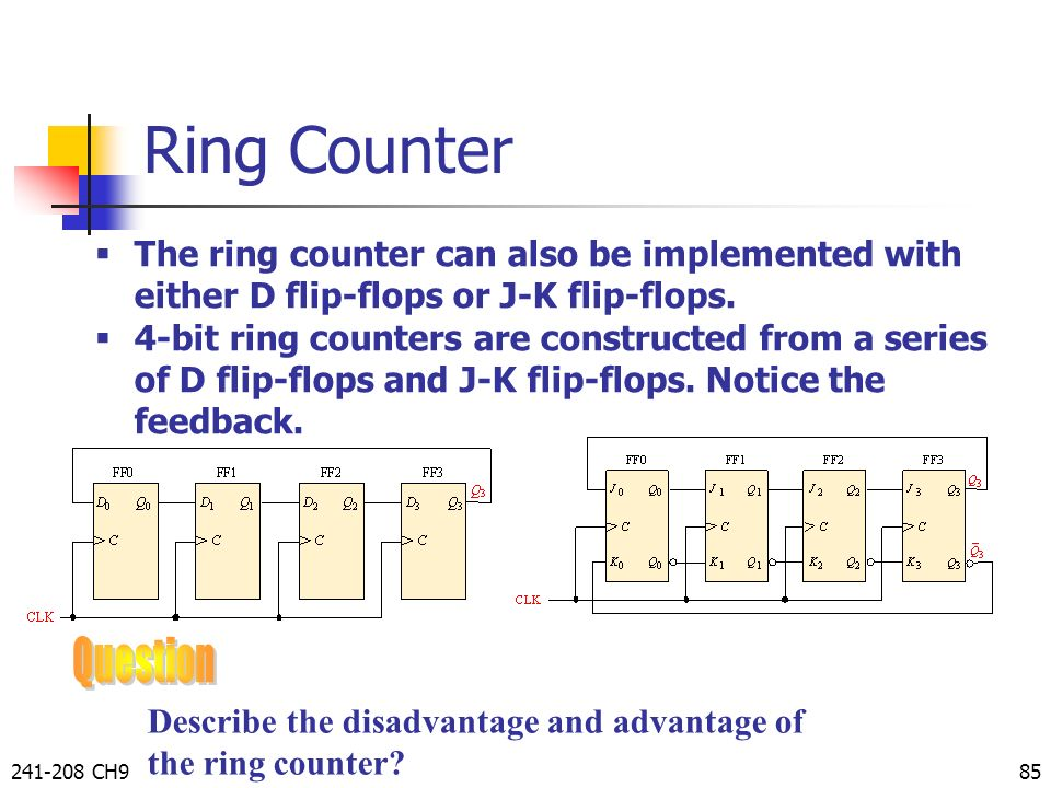 4 bit ring counter timing diagram easy to read wiring diagrams 4 bit ring counter timing diagram images gallery ccuart Choice Image