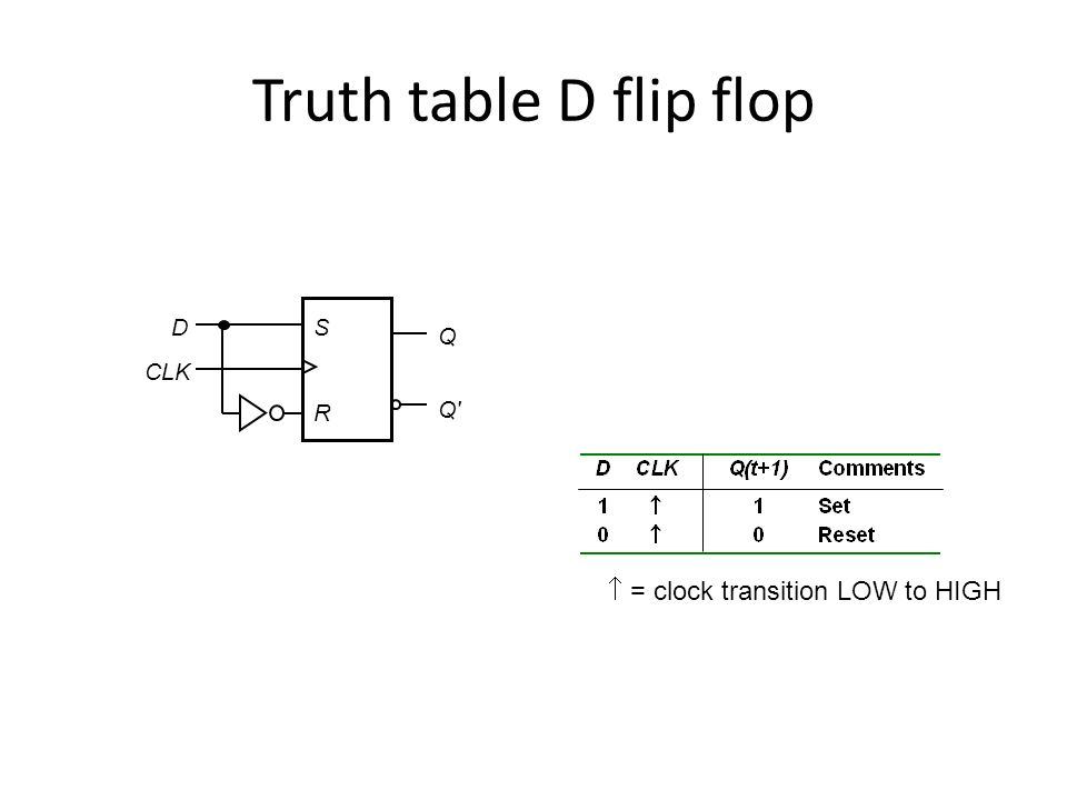 latch flip flop ppt download