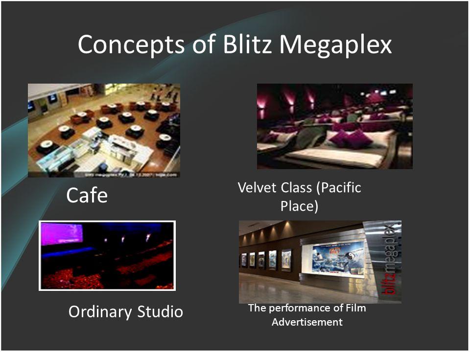 Prepared by hotma rina sitorus julio lauritz silvia puspita ppt concepts of blitz megaplex reheart Gallery