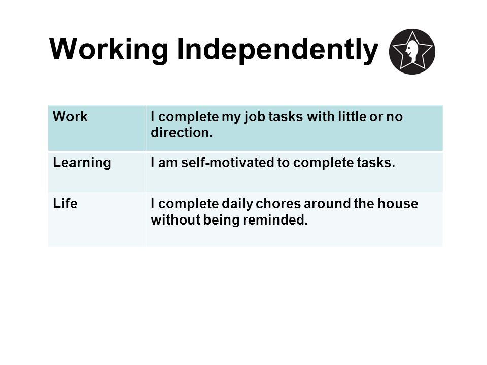 working independently