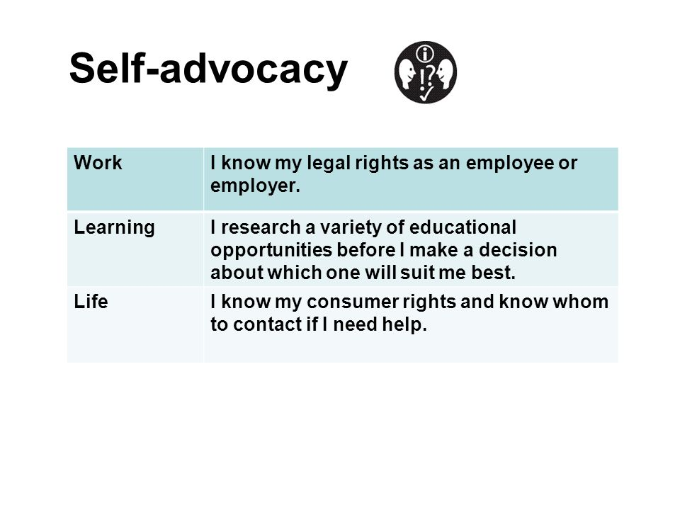 Self-advocacy Work I know my legal rights as an employee or employer.