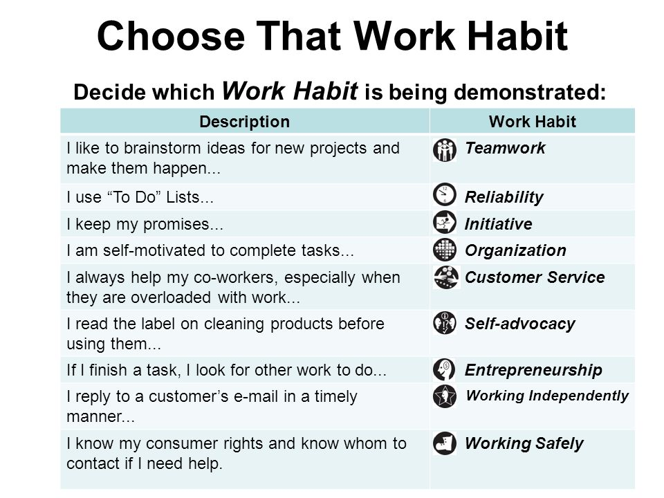 Choose That Work Habit Decide which Work Habit is being demonstrated:
