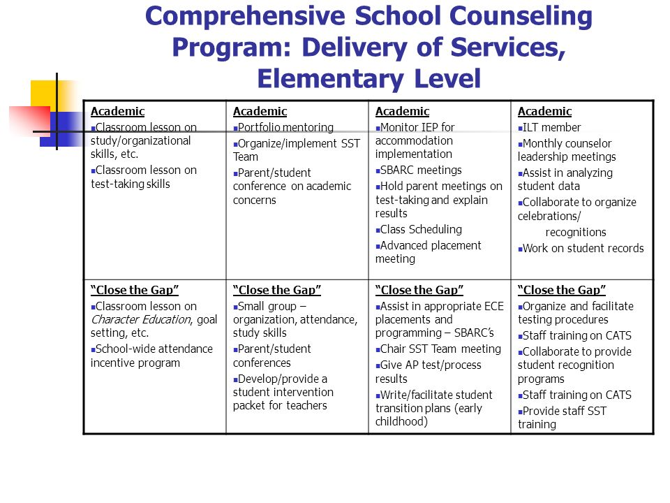 Comprehensive School Counseling Ppt Video Online Download