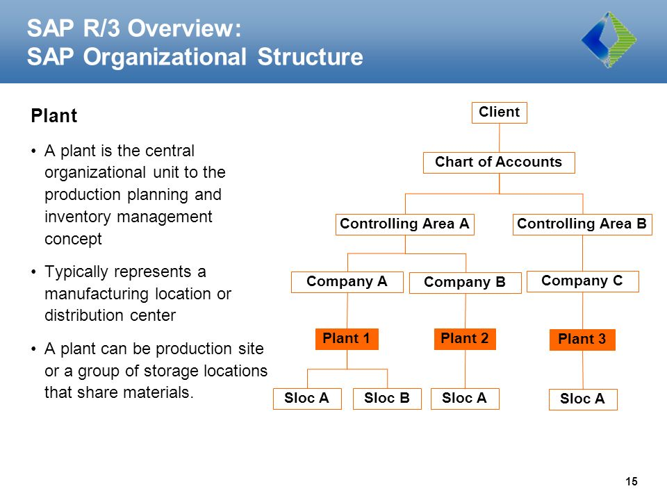 overview of data structures pdf