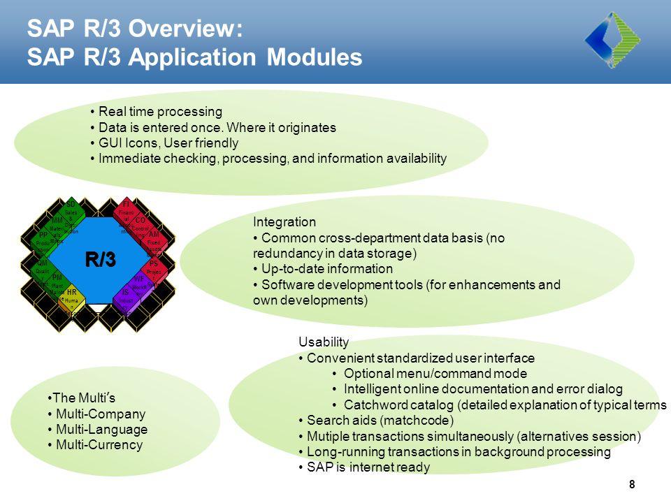 sap r 3 modules diagram wiring diagram online SAP Modules Descriptions sap r 3 modules diagram wiring diagram sap r 3 modules diagram sap overview and navigation