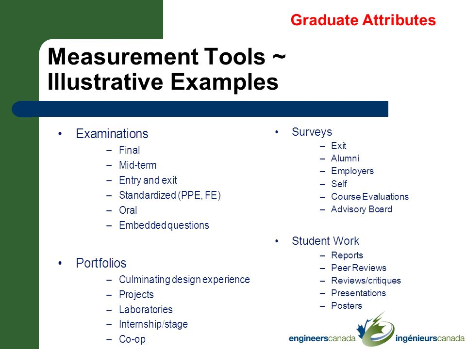 Measurement Tools ~ Illustrative Examples