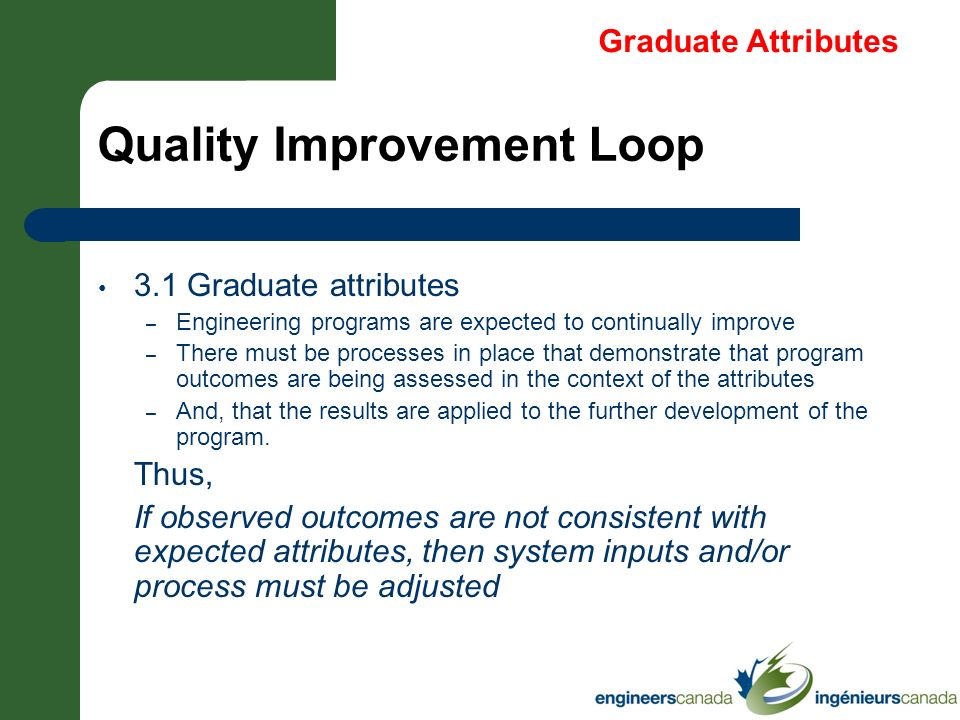 Quality Improvement Loop