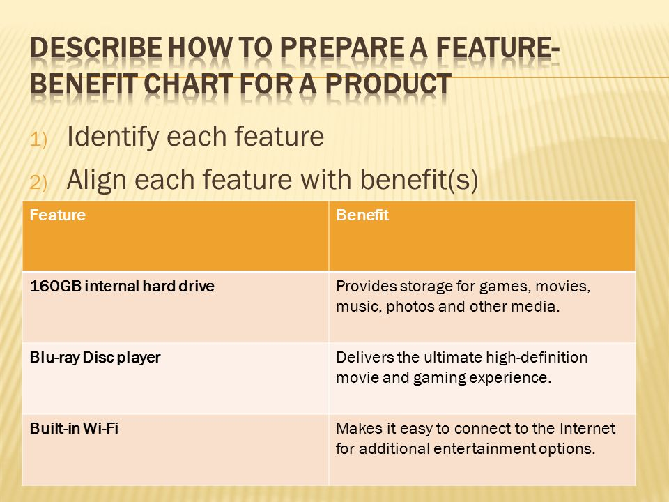 Describe How To Prepare A Feature Benefit Chart For Product