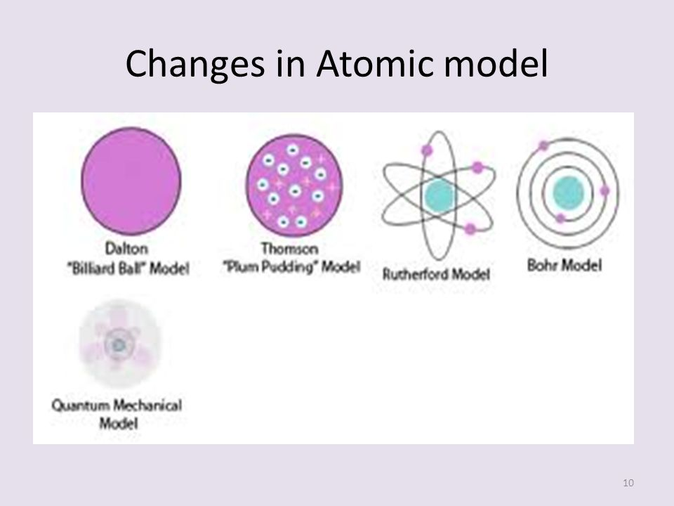 Atomic structure essential question describe how the model of the changes in atomic model ccuart Images