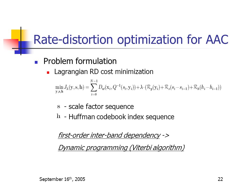 Rate-distortion optimization for AAC