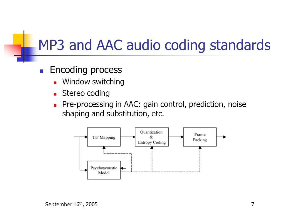 MP3 and AAC audio coding standards