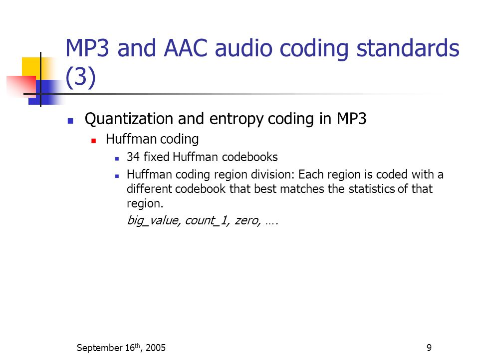 MP3 and AAC audio coding standards (3)