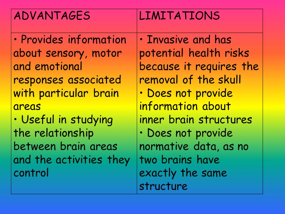 ADVANTAGES LIMITATIONS. • Provides information about sensory, motor and emotional responses associated with particular brain areas.
