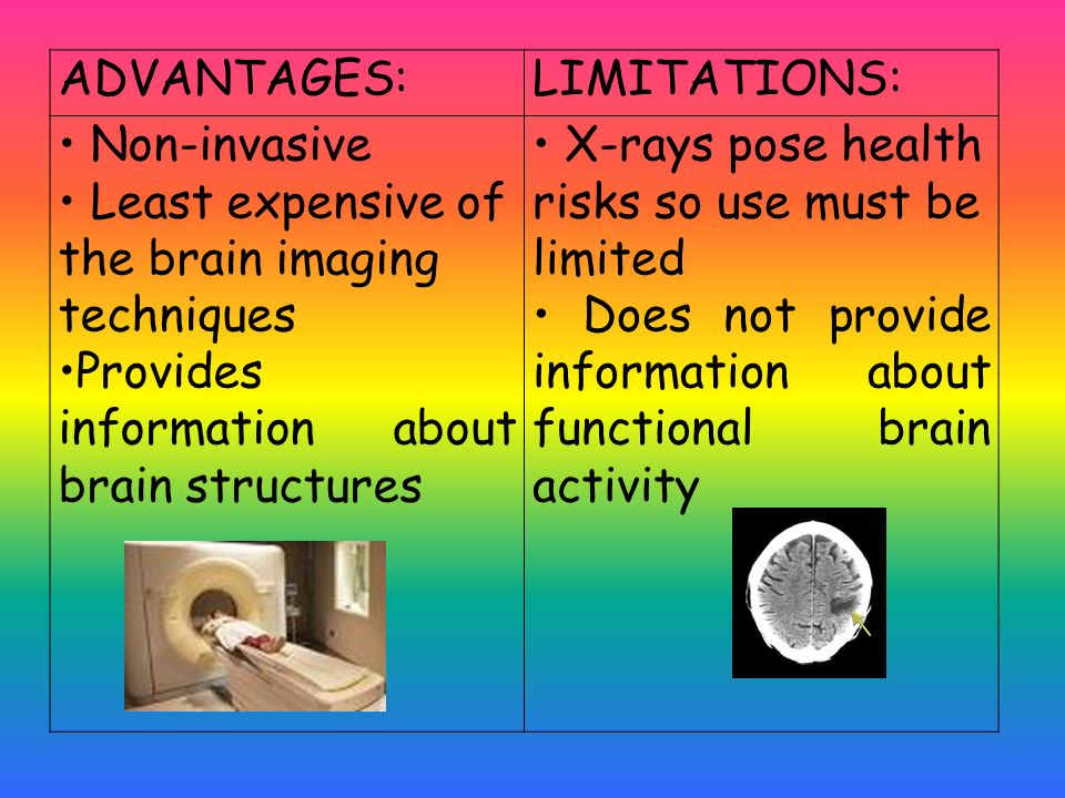 ADVANTAGES: LIMITATIONS: • Non-invasive. • Least expensive of the brain imaging techniques. •Provides information about brain structures.