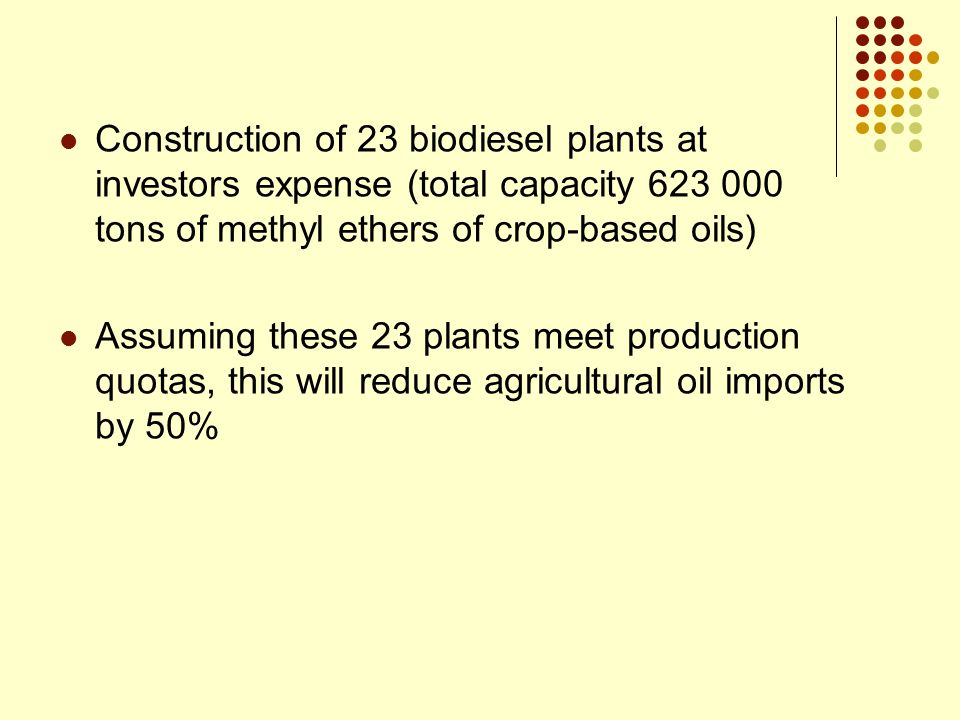 Construction of 23 biodiesel plants at investors expense (total capacity tons of methyl ethers of crop-based oils)