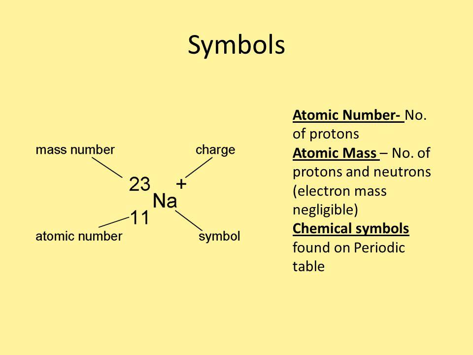 Symbols Ppt Video Online Download