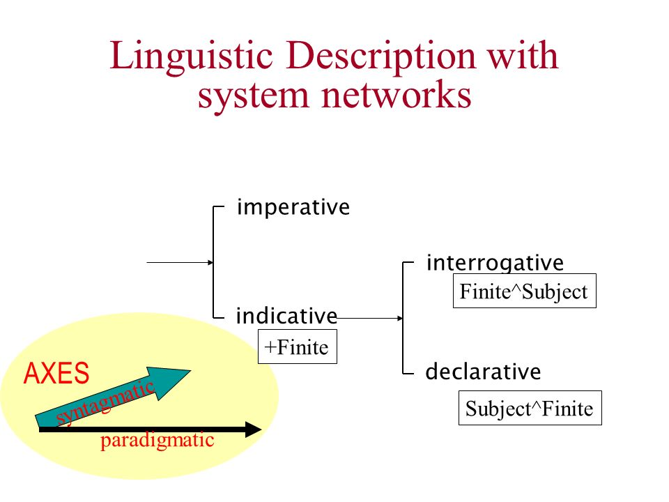Linguistic Description with system networks