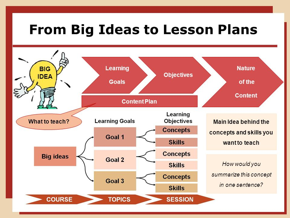 learning experiences using active learning ppt download