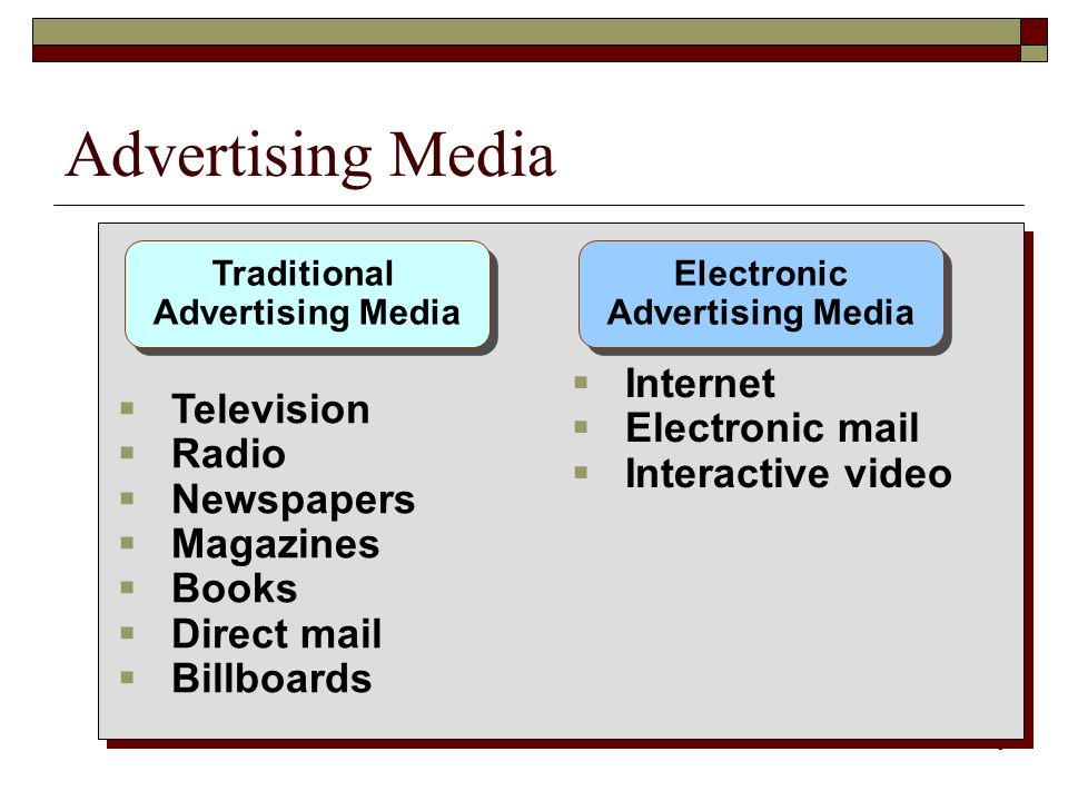 Electronic Advertising Media