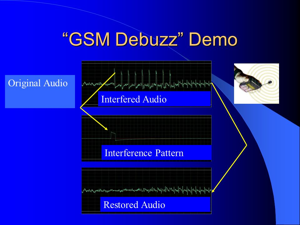 GSM Debuzz Demo Original Audio Interfered Audio Interference Pattern