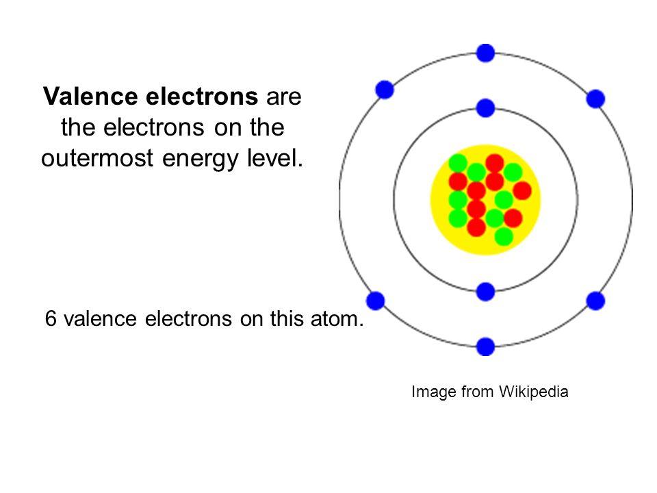 Aka Dot Diagrams Electron Dot Diagrams Ppt Download