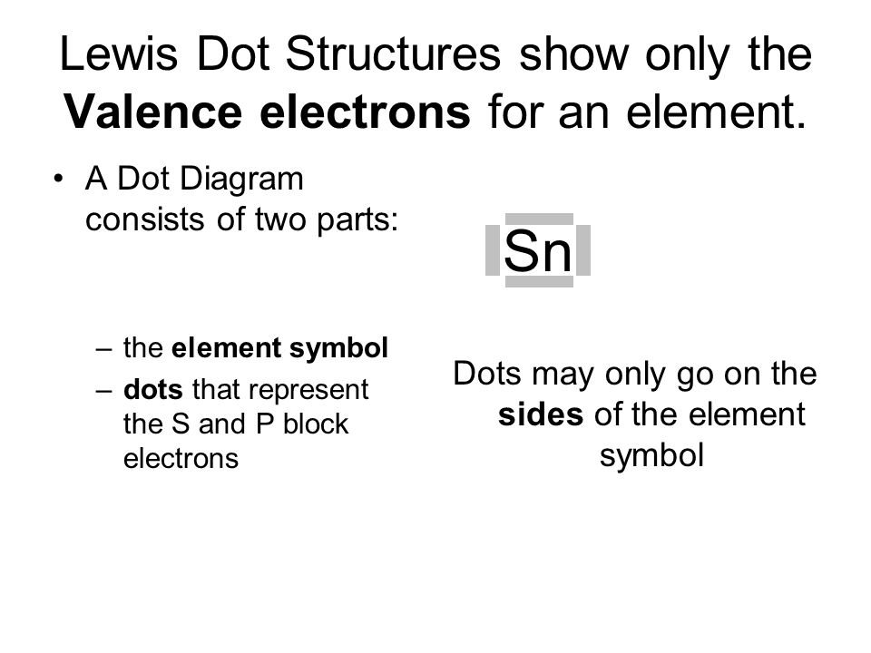 Aka dot diagrams electron dot diagrams ppt download 5 lewis dot structures ccuart Image collections
