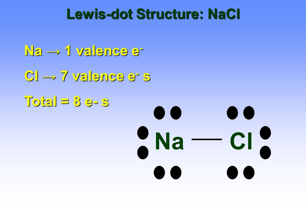 Lewis Diagram Nacl Data Wiring Diagram