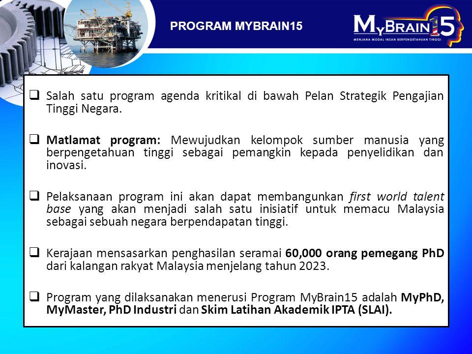 Program Mybrain15 Bahagian Biasiswa Kementerian Pengajian Tinggi Ppt Download