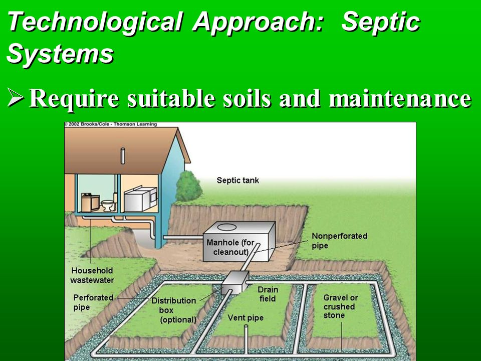 Technological Approach: Septic Systems