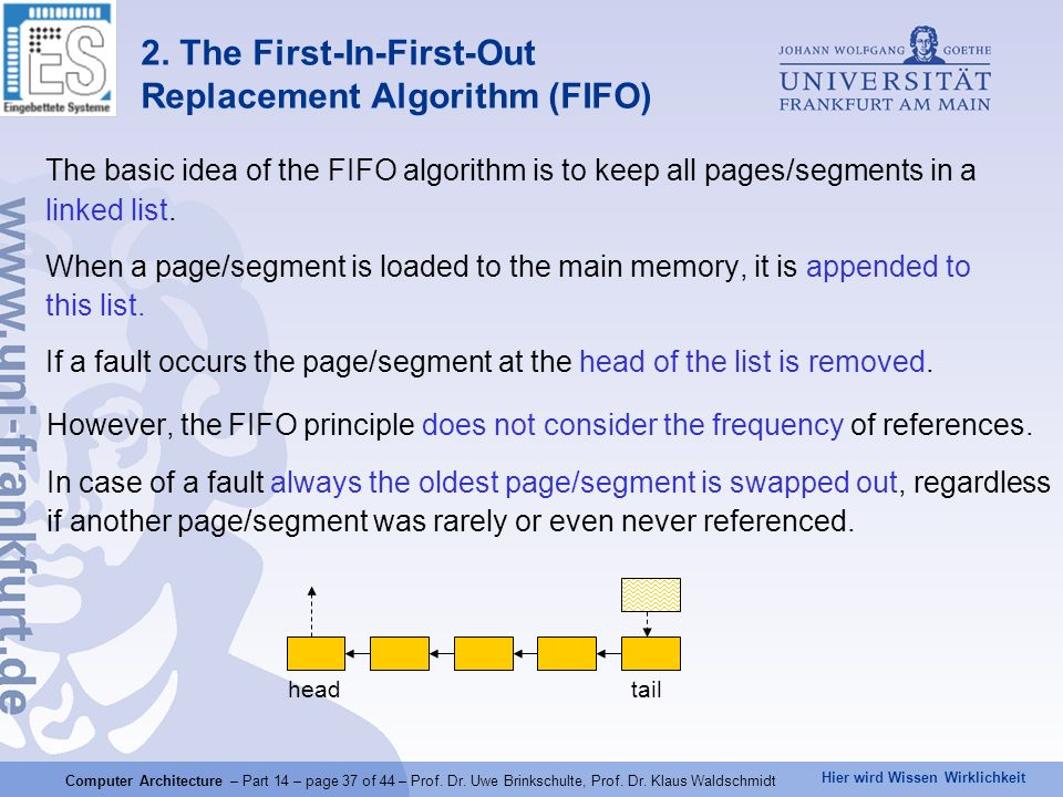 2. The First-In-First-Out Replacement Algorithm (FIFO)
