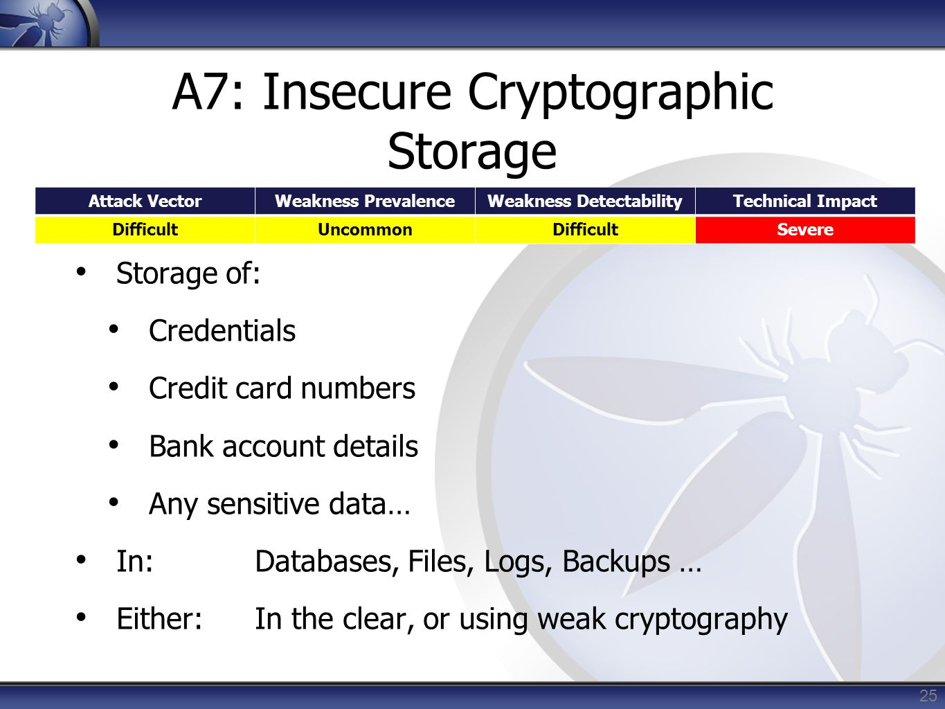A7: Insecure Cryptographic Storage