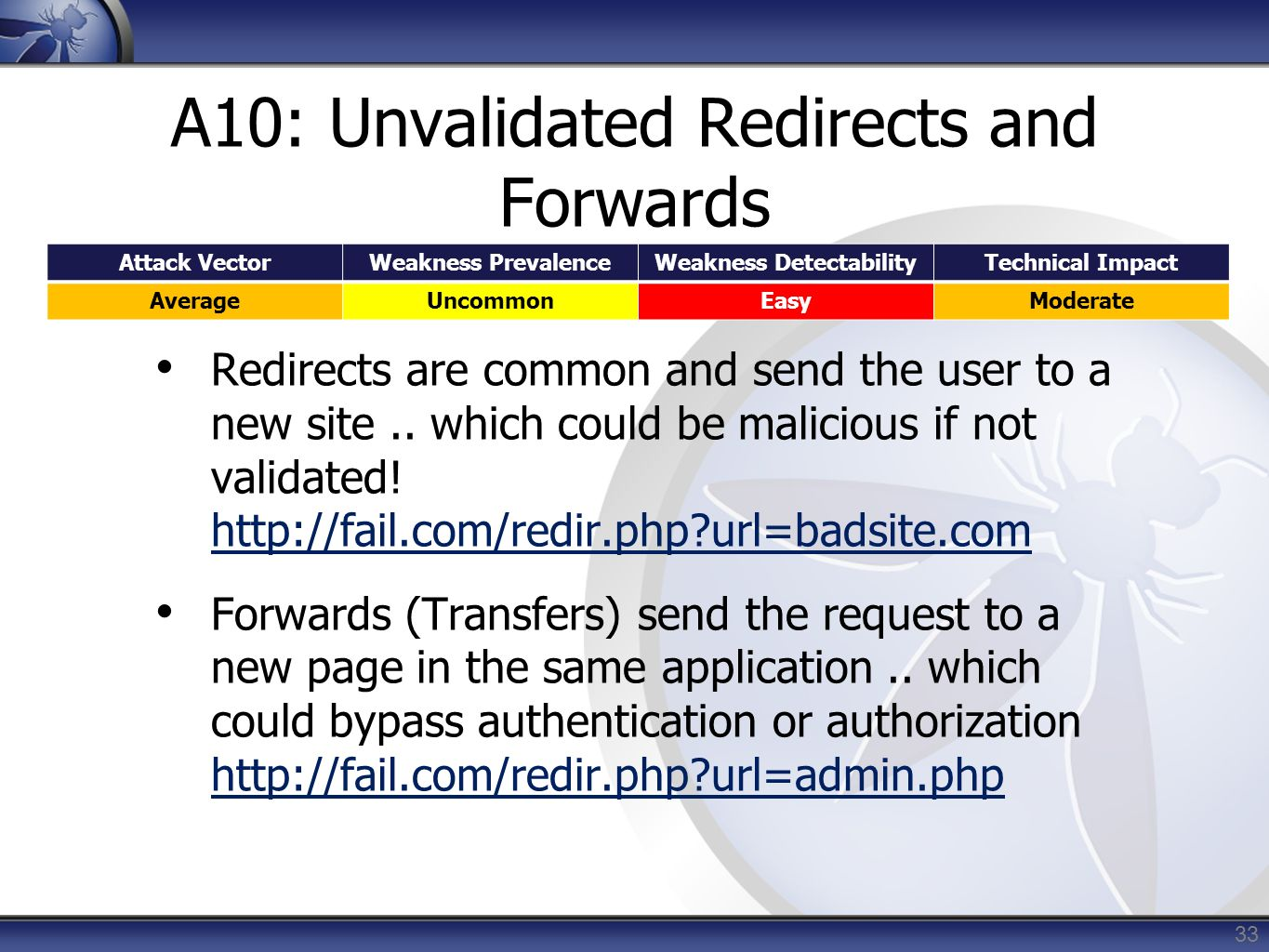 A10: Unvalidated Redirects and Forwards