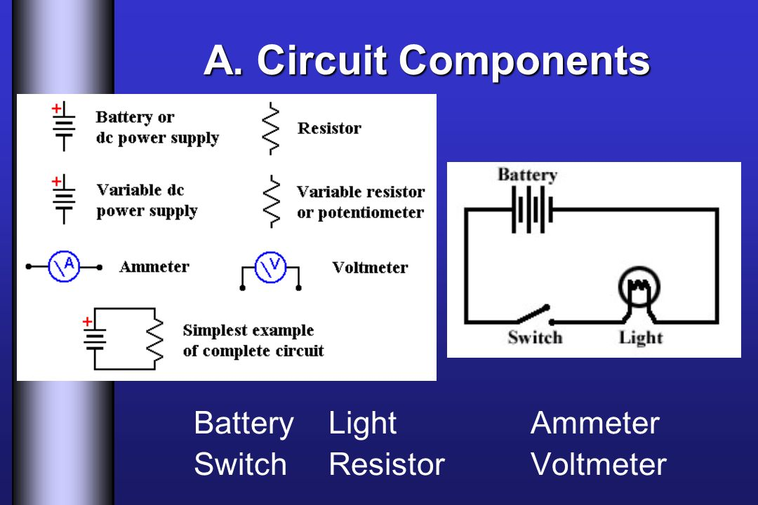 A. Circuit Components Battery Light Ammeter Switch Resistor Voltmeter