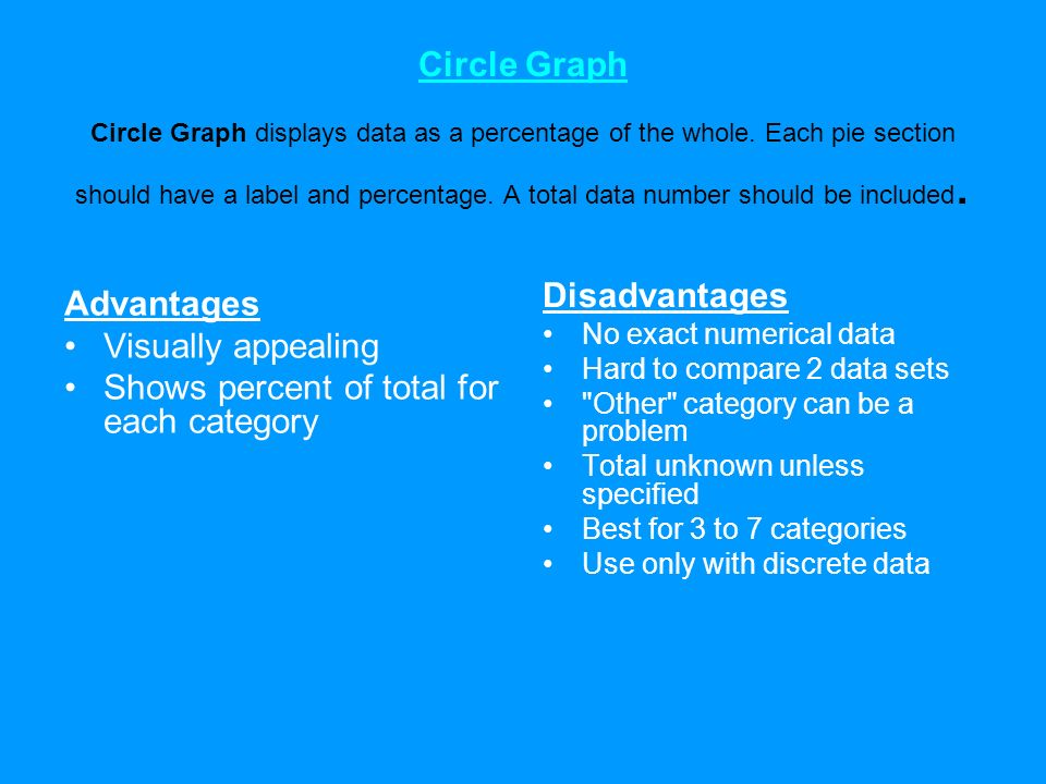Advantages and Disadvantages - ppt video online download