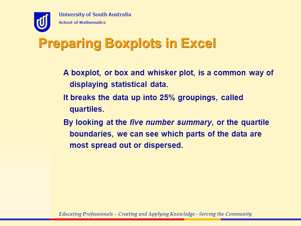 Preparing Boxplots In Excel